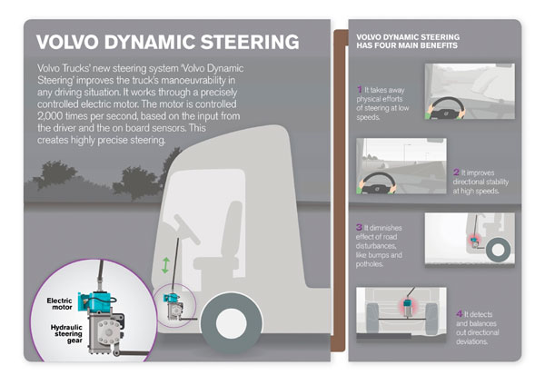 volvo-dynamic-steering-copy2